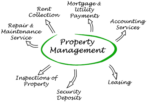 Coldwell-Banker-Next-Generation-Citrus-County-Property-Management